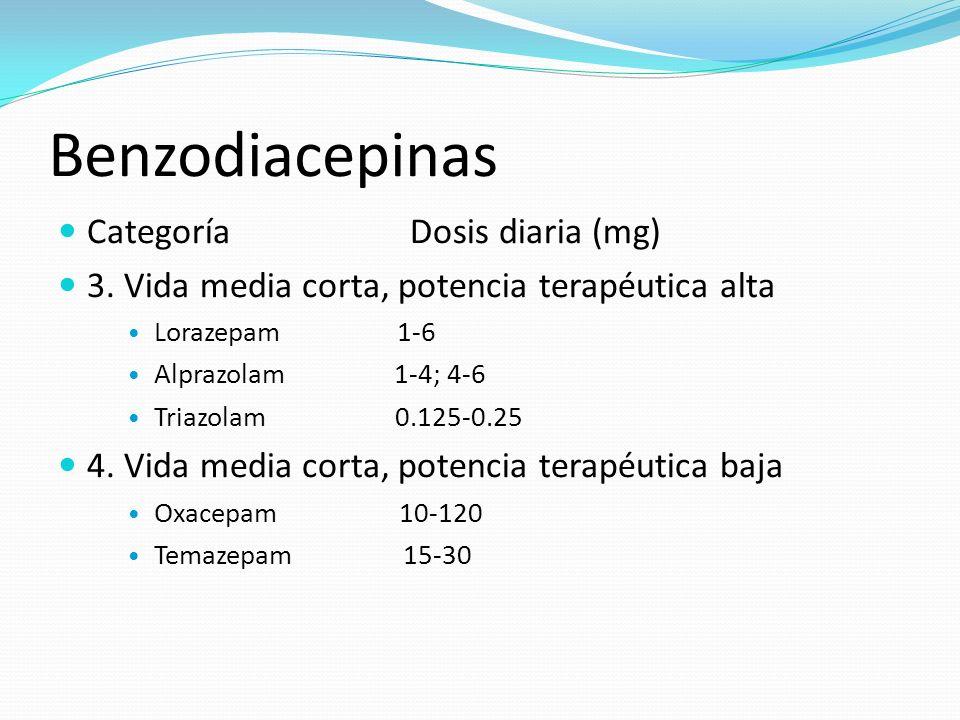 Benzodiacepinas Categoría Dosis diaria (mg)