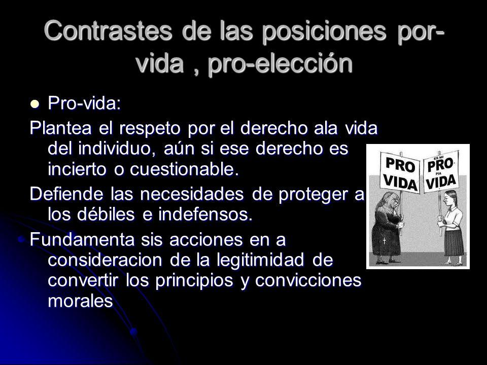 Contrastes de las posiciones por-vida , pro-elección