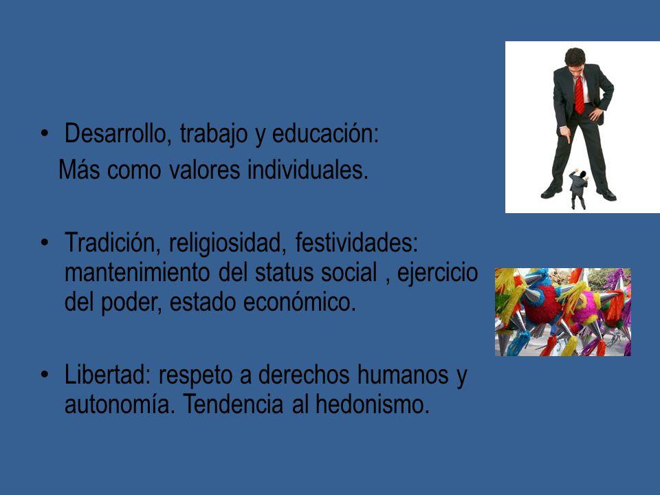 Desarrollo, trabajo y educación: