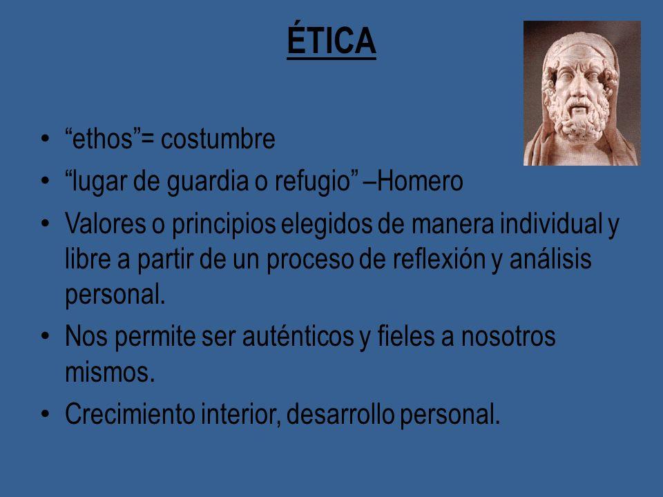 ÉTICA ethos = costumbre lugar de guardia o refugio –Homero