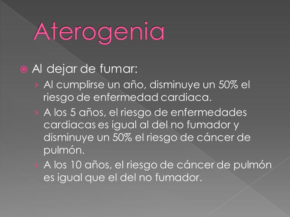 Aterogenia Al dejar de fumar: