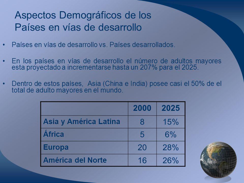 Aspectos Demográficos de los Países en vías de desarrollo