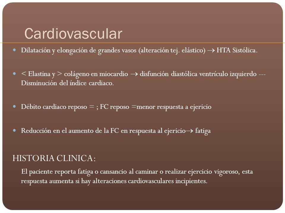 Cardiovascular HISTORIA CLINICA: