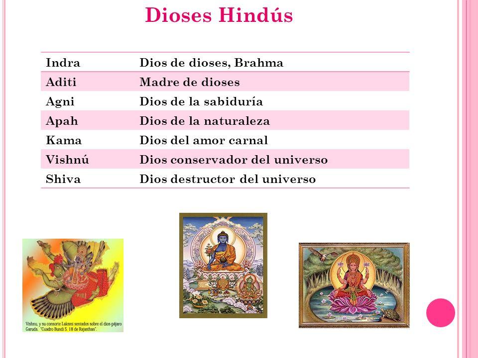 Dioses Hindús Indra Dios de dioses, Brahma Aditi Madre de dioses Agni