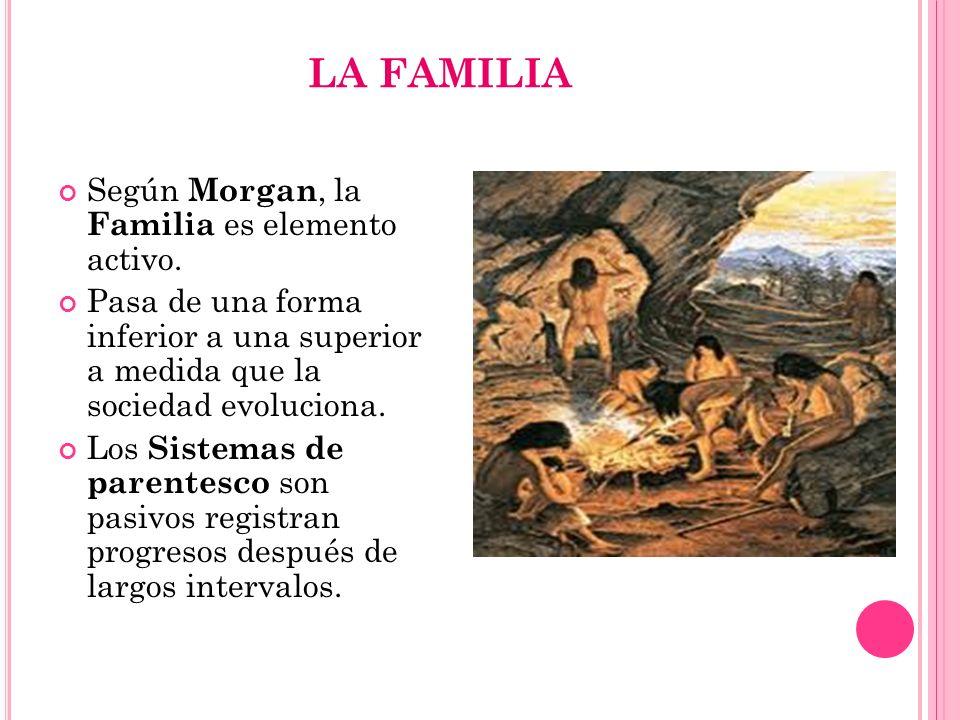LA FAMILIA Según Morgan, la Familia es elemento activo.
