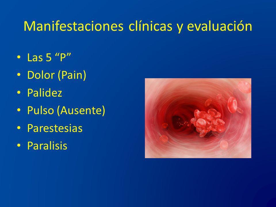 Manifestaciones clínicas y evaluación