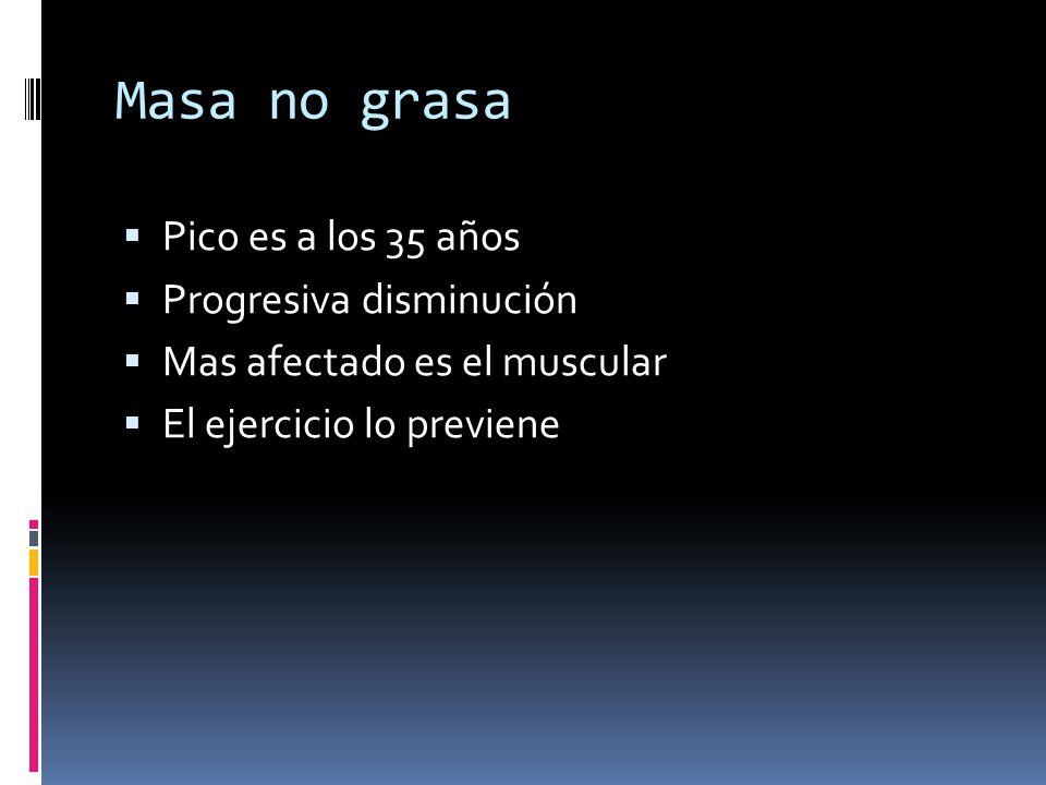 Masa no grasa Pico es a los 35 años Progresiva disminución
