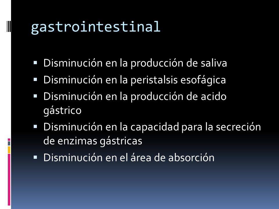 gastrointestinal Disminución en la producción de saliva