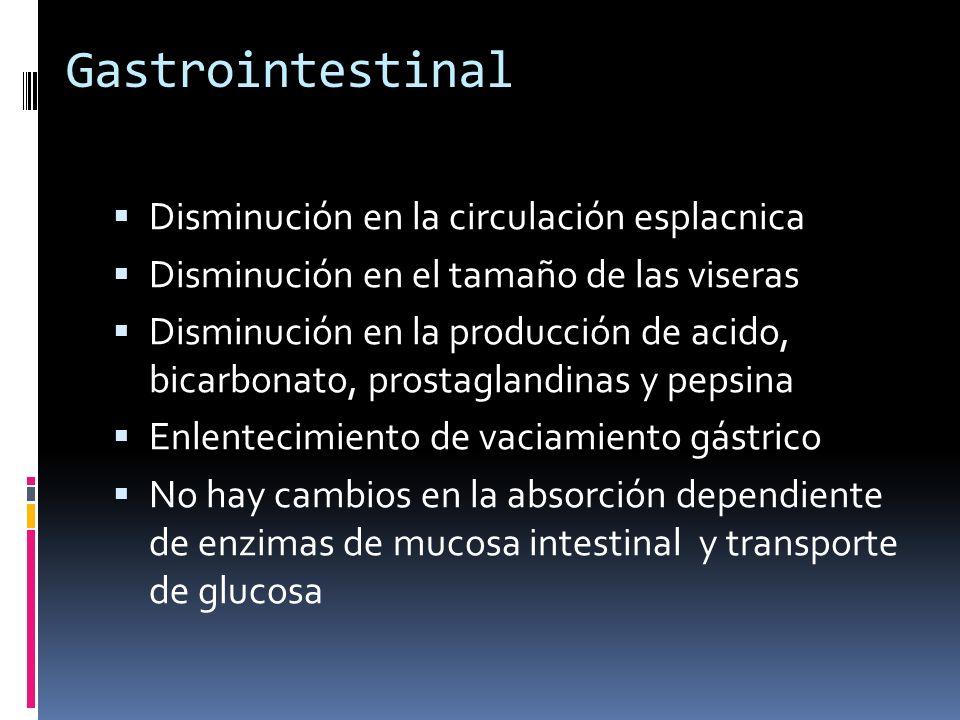 Gastrointestinal Disminución en la circulación esplacnica