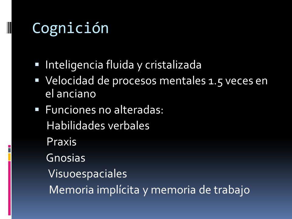 Cognición Inteligencia fluida y cristalizada