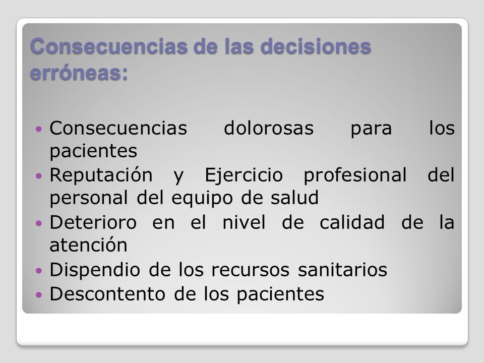 Consecuencias de las decisiones erróneas: