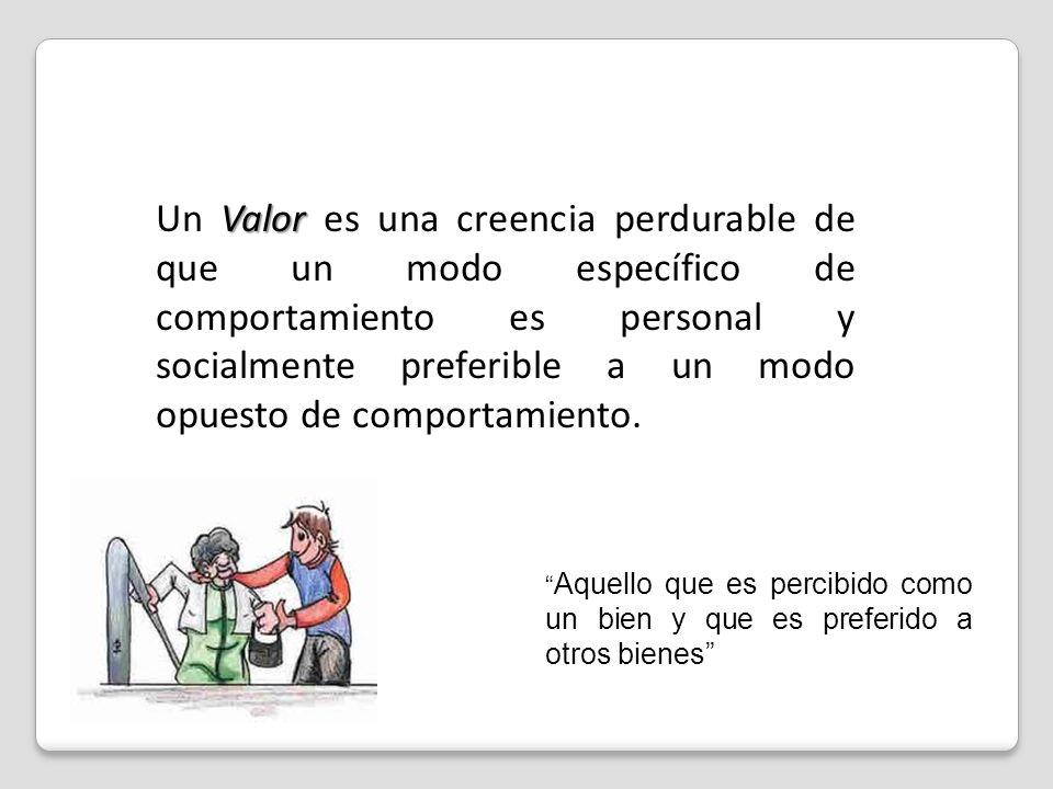 Un Valor es una creencia perdurable de que un modo específico de comportamiento es personal y socialmente preferible a un modo opuesto de comportamiento.