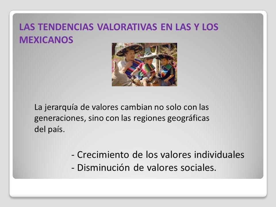 LAS TENDENCIAS VALORATIVAS EN LAS Y LOS MEXICANOS