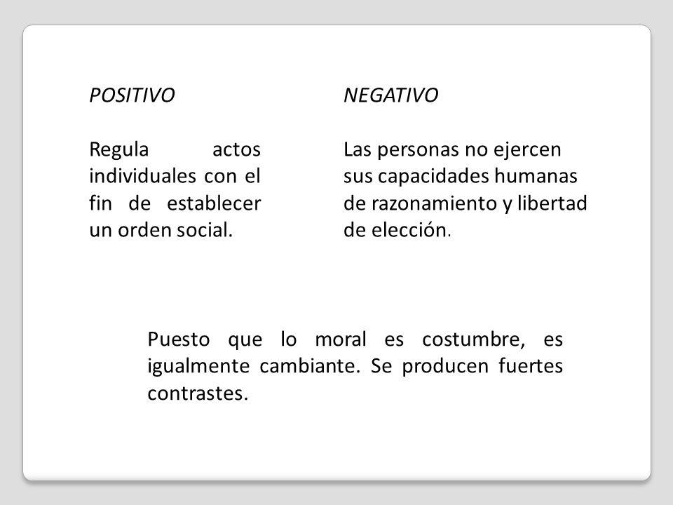 POSITIVO Regula actos individuales con el fin de establecer un orden social. NEGATIVO.