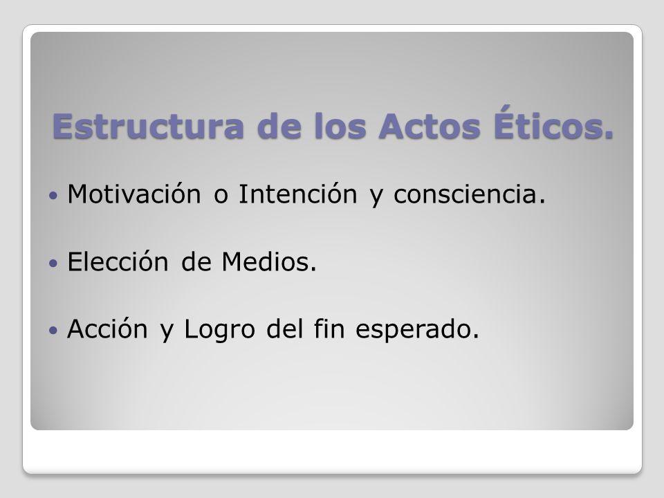 Estructura de los Actos Éticos.