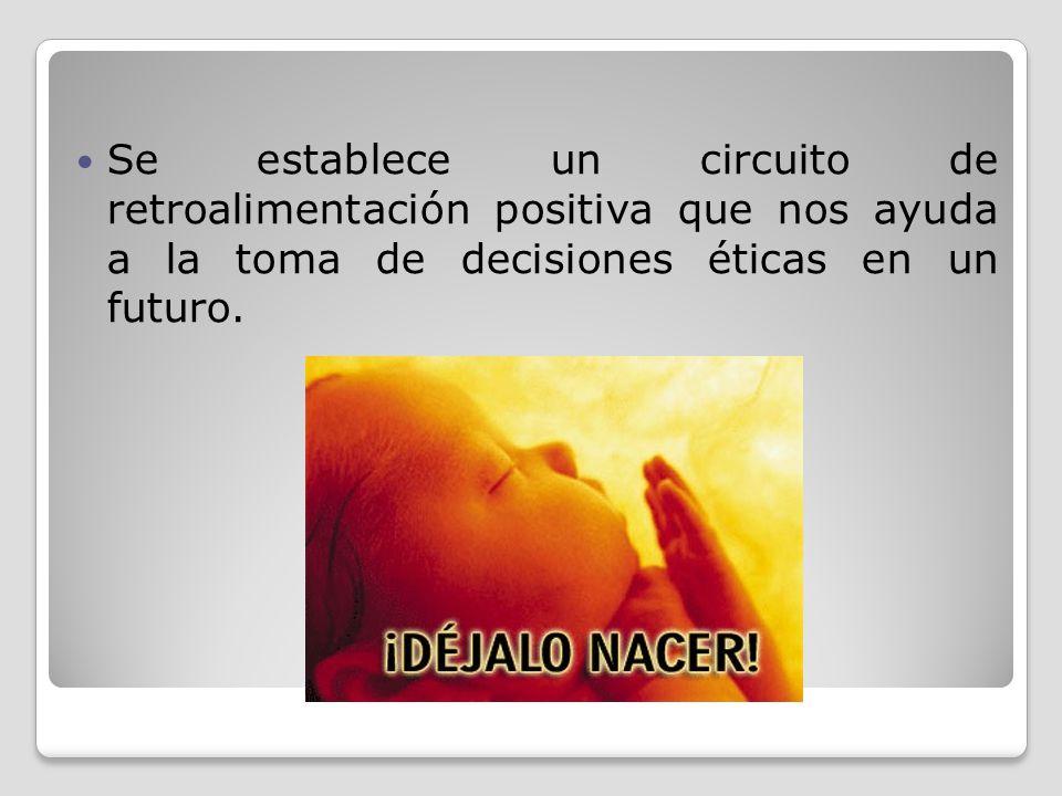 Se establece un circuito de retroalimentación positiva que nos ayuda a la toma de decisiones éticas en un futuro.