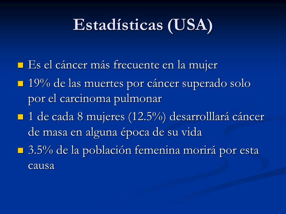 Estadísticas (USA) Es el cáncer más frecuente en la mujer
