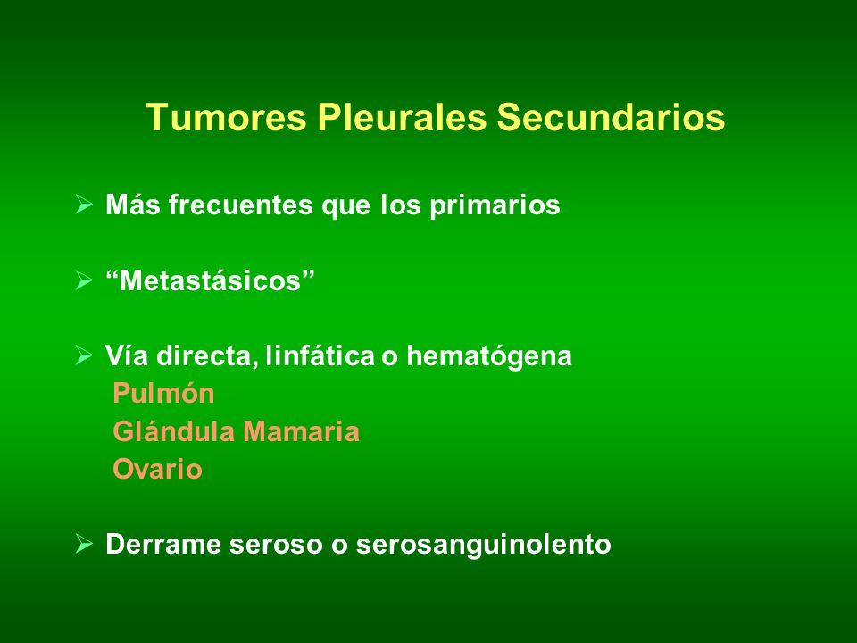 Tumores Pleurales Secundarios