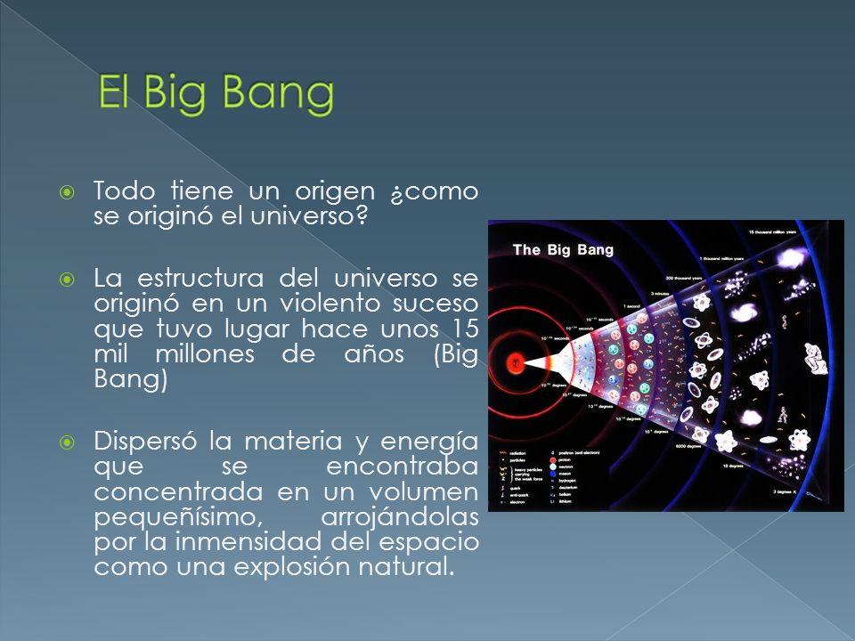 El Big Bang Todo tiene un origen ¿como se originó el universo