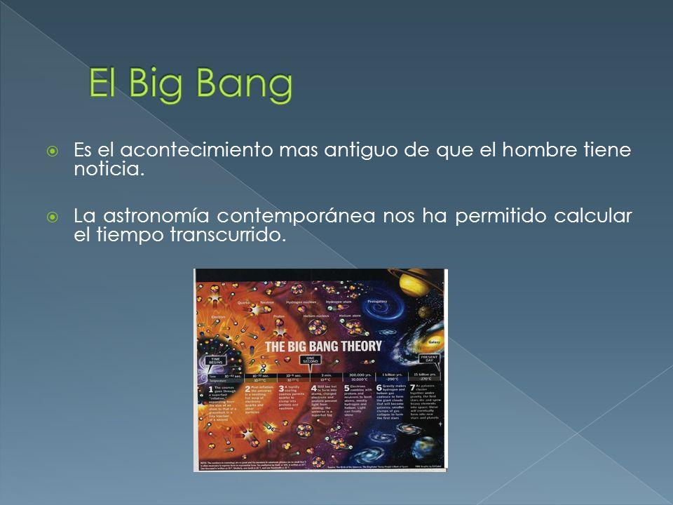 El Big Bang Es el acontecimiento mas antiguo de que el hombre tiene noticia.