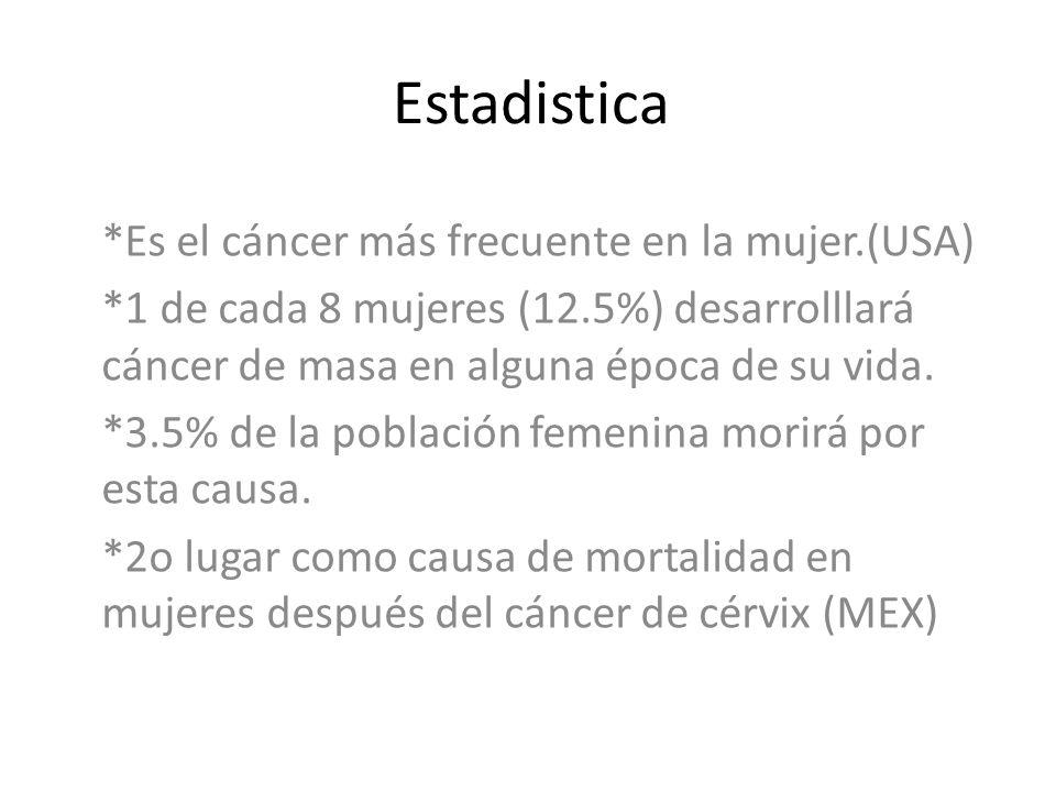 Estadistica *Es el cáncer más frecuente en la mujer.(USA)
