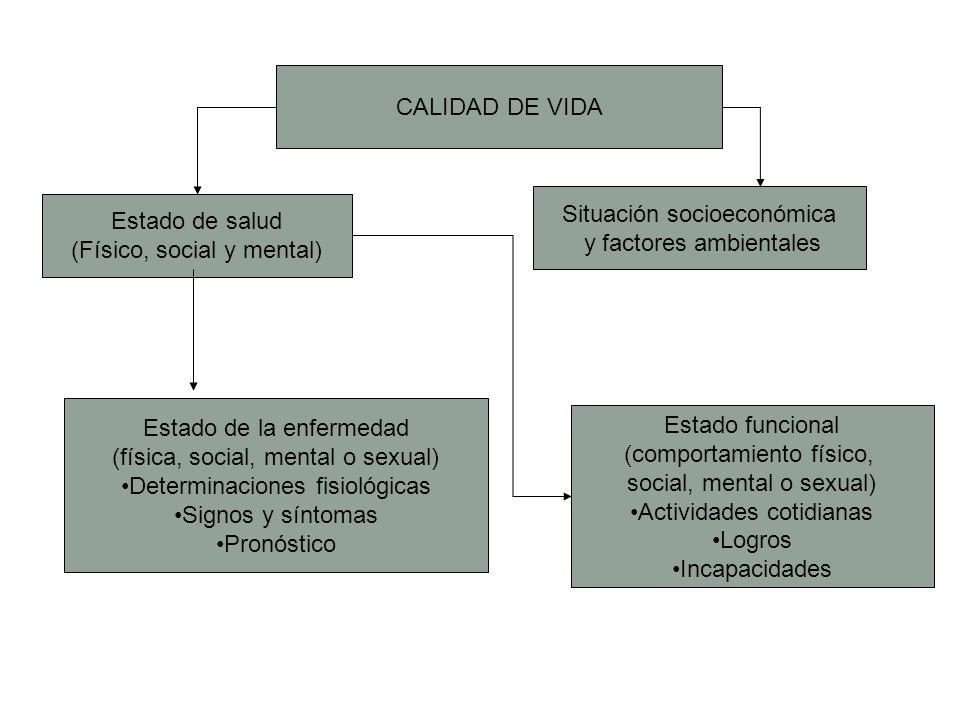 Situación socioeconómica y factores ambientales Estado de salud