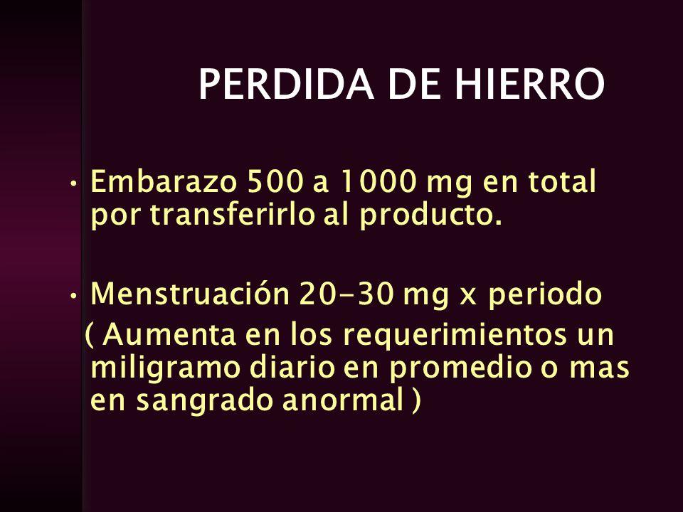 PERDIDA DE HIERRO Embarazo 500 a 1000 mg en total por transferirlo al producto. Menstruación 20-30 mg x periodo.