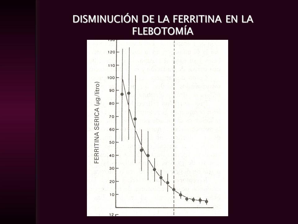 DISMINUCIÓN DE LA FERRITINA EN LA FLEBOTOMÍA