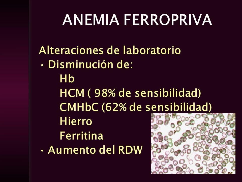 ANEMIA FERROPRIVA Alteraciones de laboratorio Disminución de: Hb