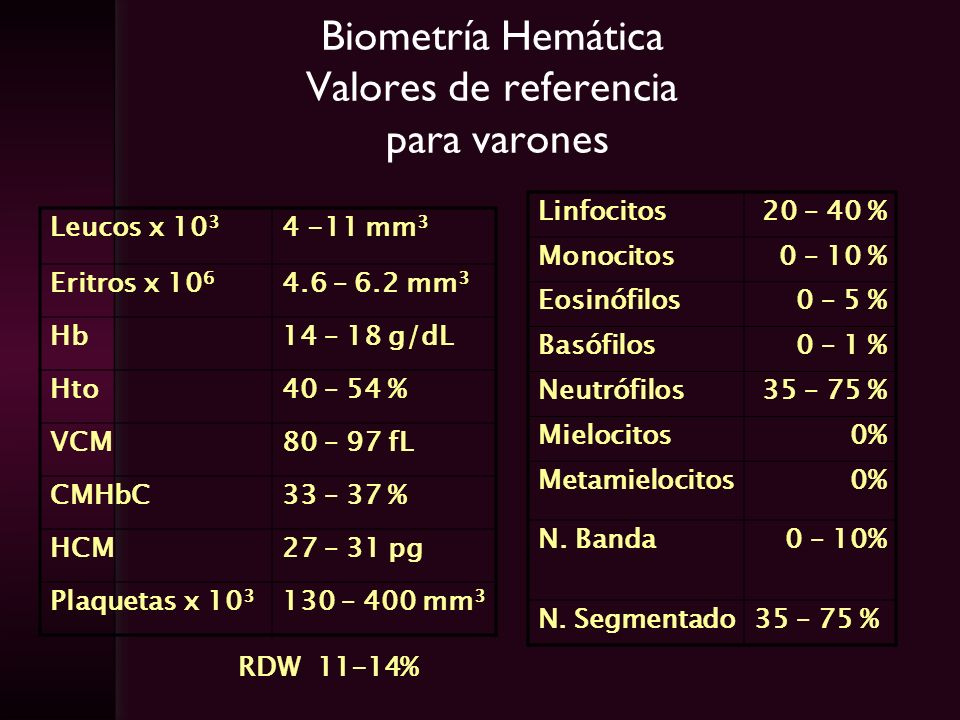 Biometría Hemática Valores de referencia para varones