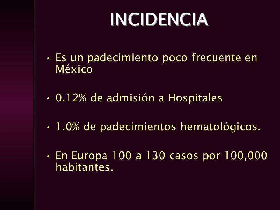 INCIDENCIA Es un padecimiento poco frecuente en México