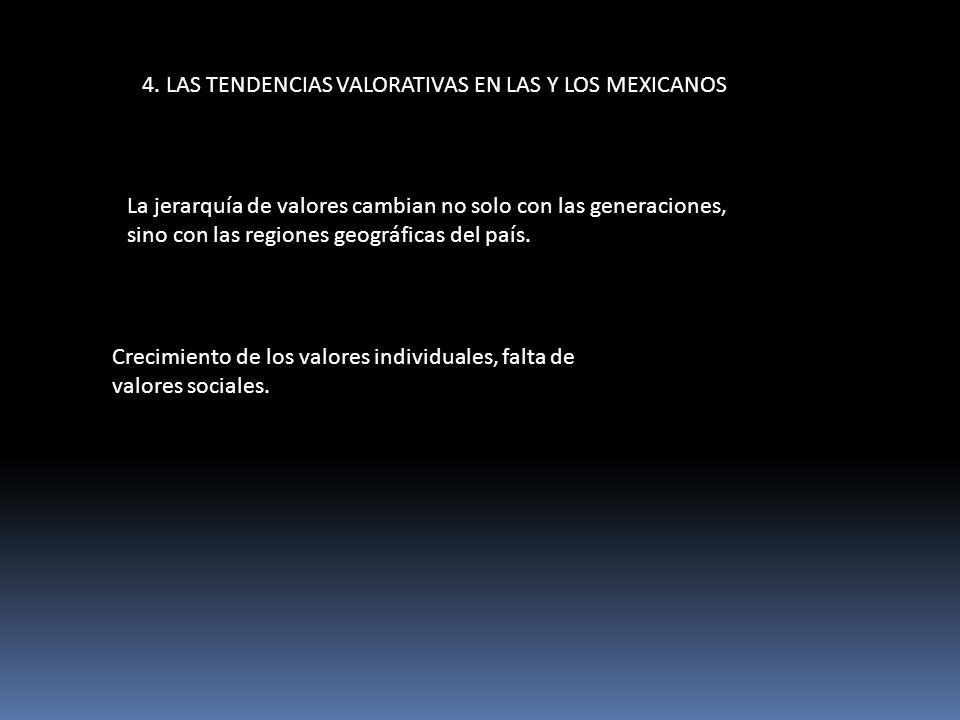 4. LAS TENDENCIAS VALORATIVAS EN LAS Y LOS MEXICANOS
