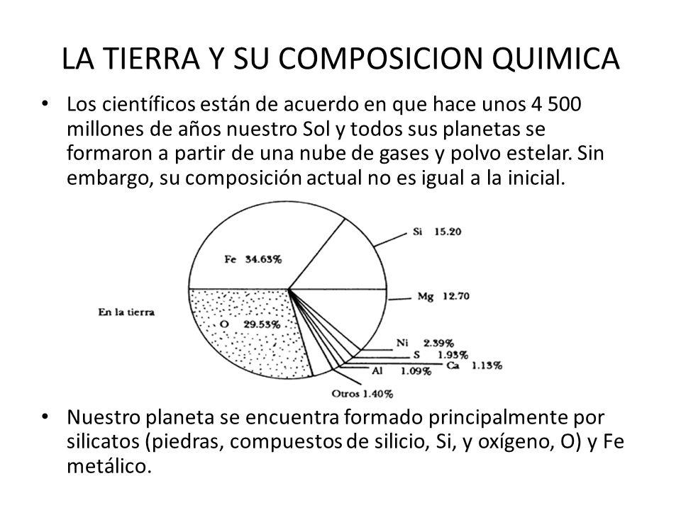 LA TIERRA Y SU COMPOSICION QUIMICA
