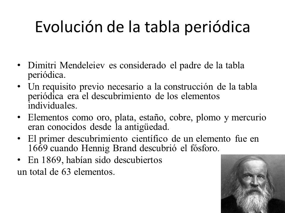 Evolución de la tabla periódica