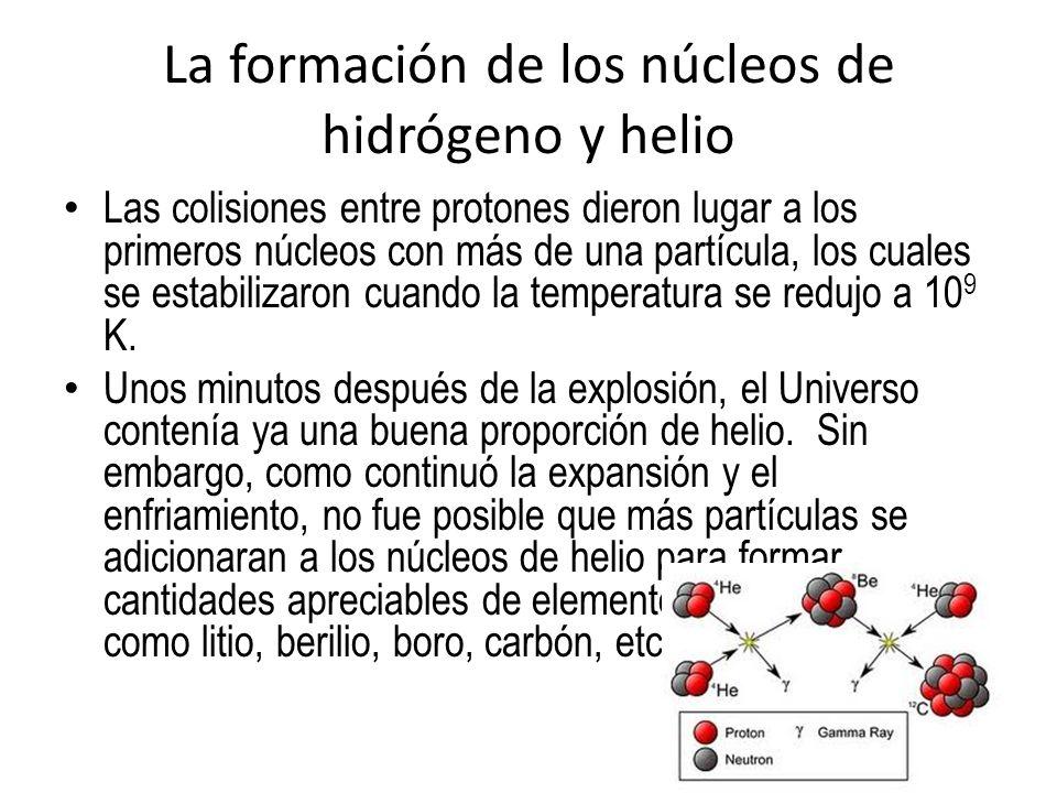 La formación de los núcleos de hidrógeno y helio