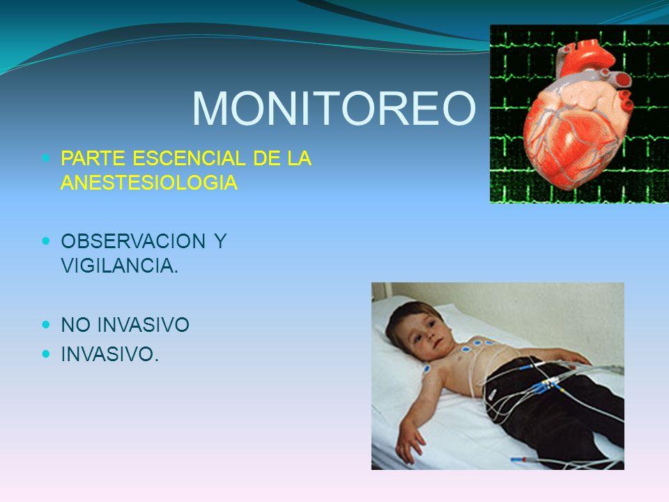 MONITOREO PARTE ESCENCIAL DE LA ANESTESIOLOGIA