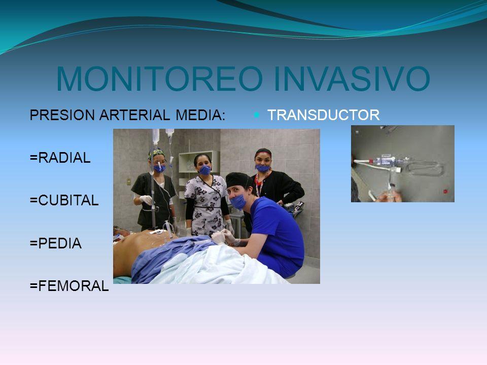 MONITOREO INVASIVO PRESION ARTERIAL MEDIA: =RADIAL =CUBITAL =PEDIA