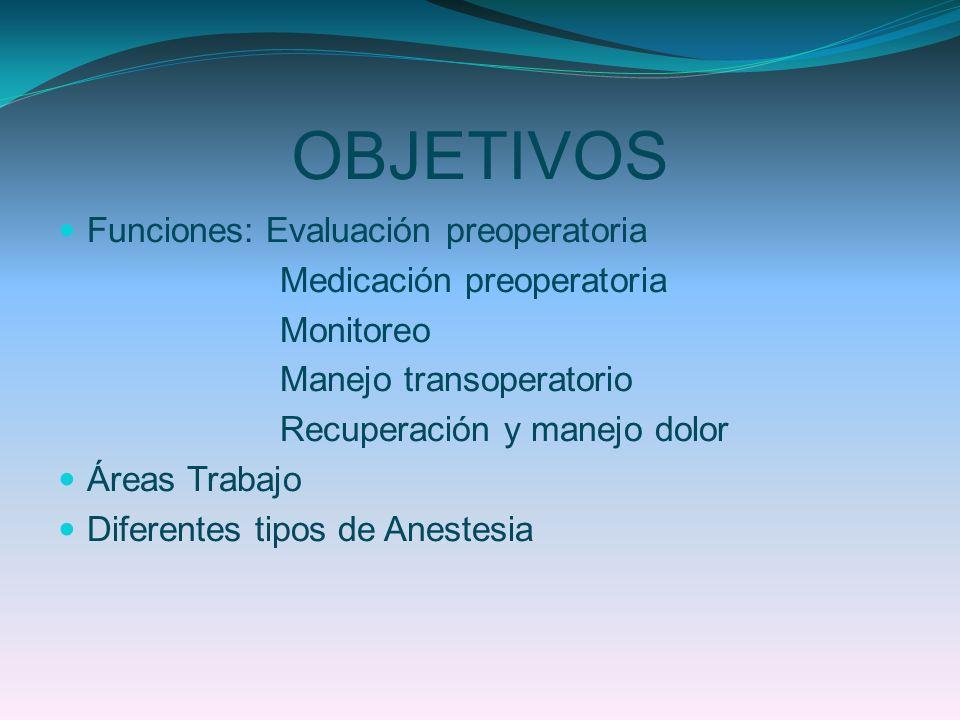 OBJETIVOS Funciones: Evaluación preoperatoria Medicación preoperatoria