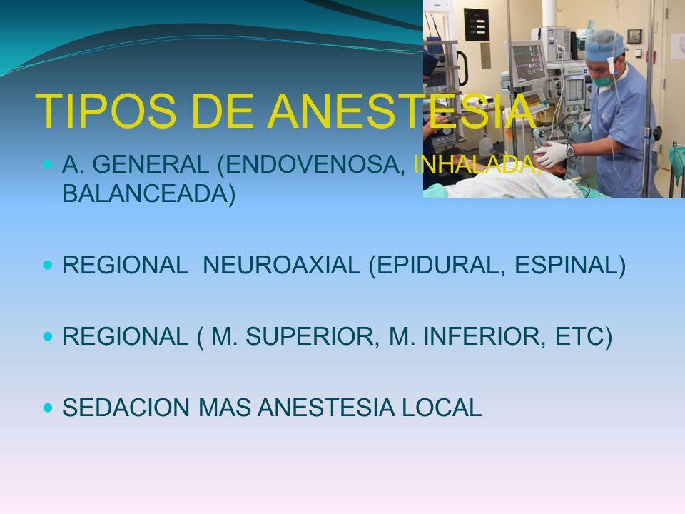 TIPOS DE ANESTESIA A. GENERAL (ENDOVENOSA, INHALADA, BALANCEADA)