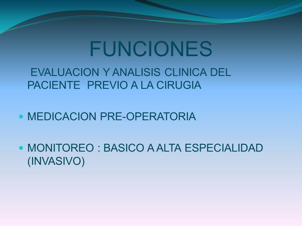 FUNCIONESEVALUACION Y ANALISIS CLINICA DEL PACIENTE PREVIO A LA CIRUGIA. MEDICACION PRE-OPERATORIA.