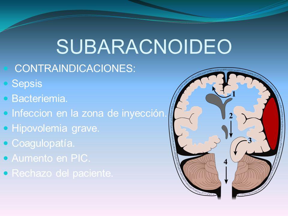 SUBARACNOIDEO CONTRAINDICACIONES: Sepsis Bacteriemia.