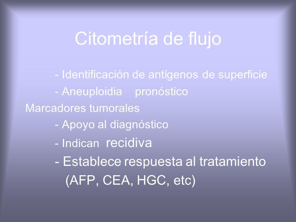 Citometría de flujo - Identificación de antígenos de superficie