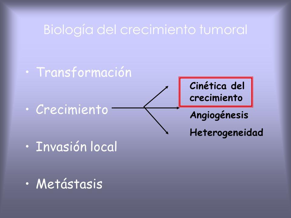 Biología del crecimiento tumoral