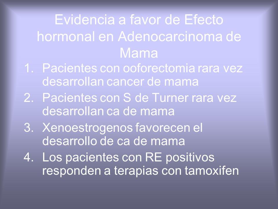 Evidencia a favor de Efecto hormonal en Adenocarcinoma de Mama