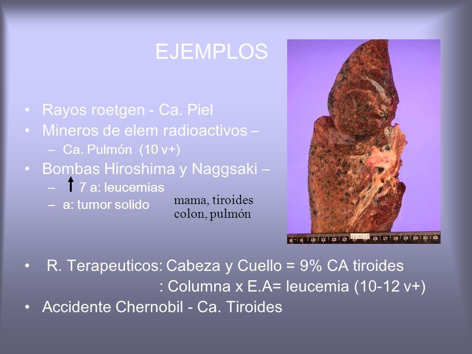 EJEMPLOS Rayos roetgen - Ca. Piel Mineros de elem radioactivos –