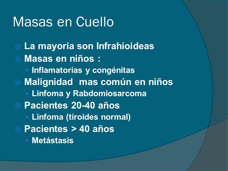 Masas en Cuello La mayoria son Infrahioideas Masas en niños :