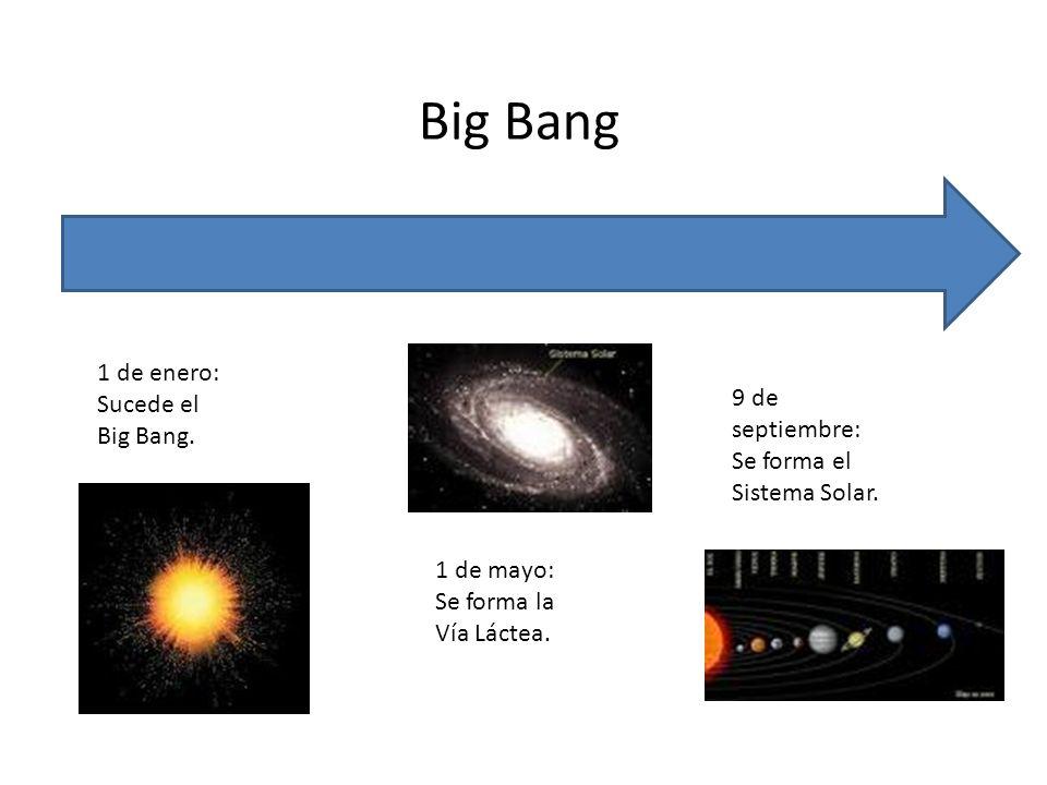 Big Bang 1 de enero: Sucede el Big Bang. 9 de septiembre: