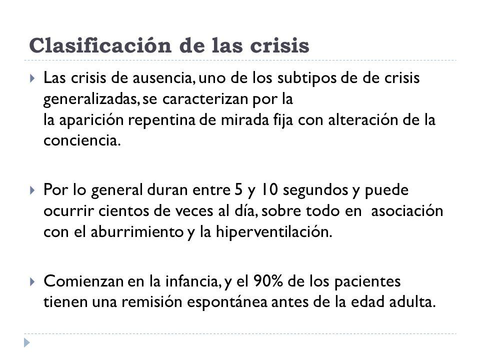 Clasificación de las crisis