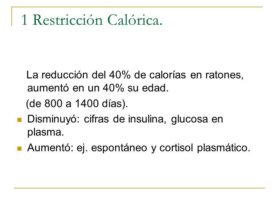 1 Restricción Calórica. La reducción del 40% de calorías en ratones, aumentó en un 40% su edad. (de 800 a 1400 días).