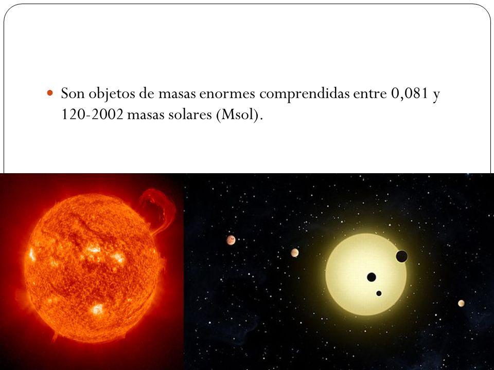 Son objetos de masas enormes comprendidas entre 0,081 y 120-2002 masas solares (Msol).
